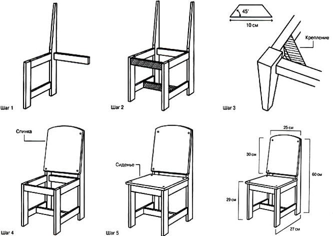 Детский столик и стульчик своими руками чертежи и схемы