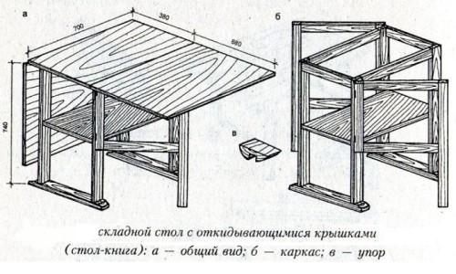 Схема устройства детского столика