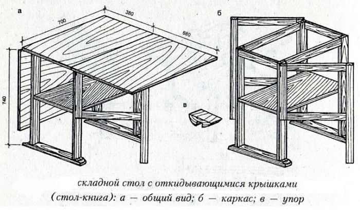 Схема устройства детского