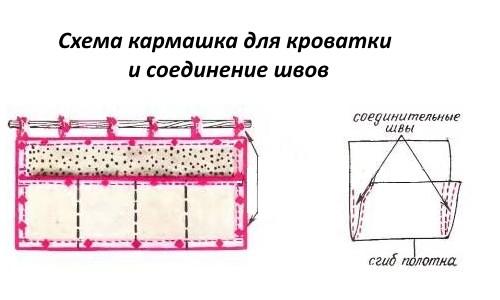 Схема кармашка для кроватки