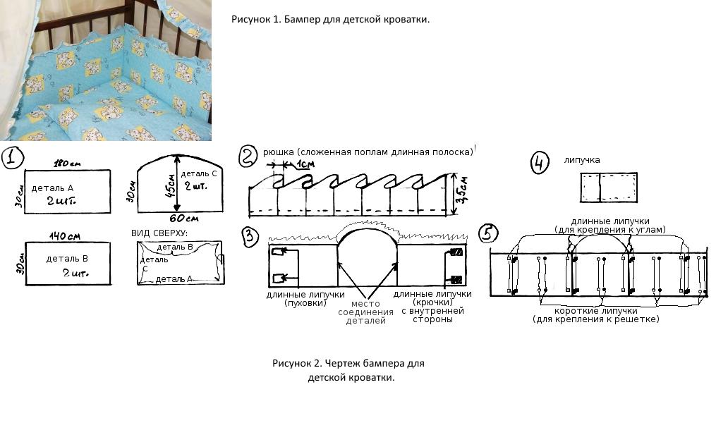 Выращивание шампиньонов пошаговая инструкция 25
