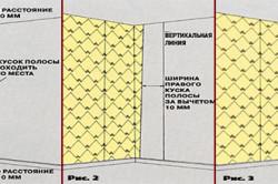 Схема оклеивания флизелиновых обоев в углах