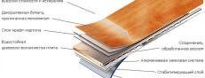 Как сделать потолок из ламината своими руками?