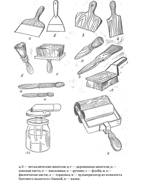 Картинка инструменты для малярных работ